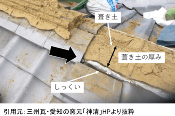 瓦屋根の構造について